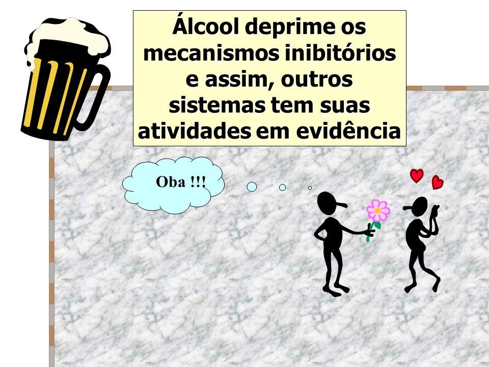 Álcool deprime os mecanismos inibitórios e assim, outros sistemas tem suas atividades em evidência