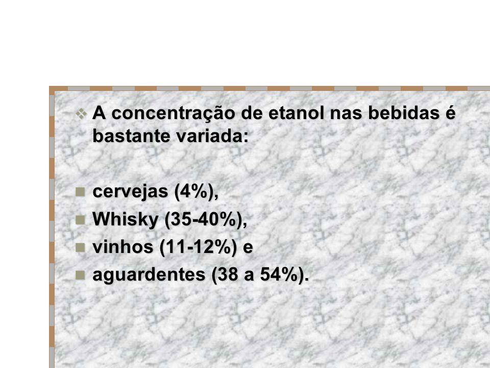 A concentração de etanol nas bebidas é bastante variada: