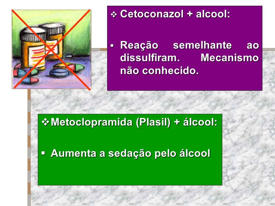 Cetoconazol + alcool: Reação semelhante ao dissulfiram. Mecanismo não conhecido. Metoclopramida (Plasil) + álcool: