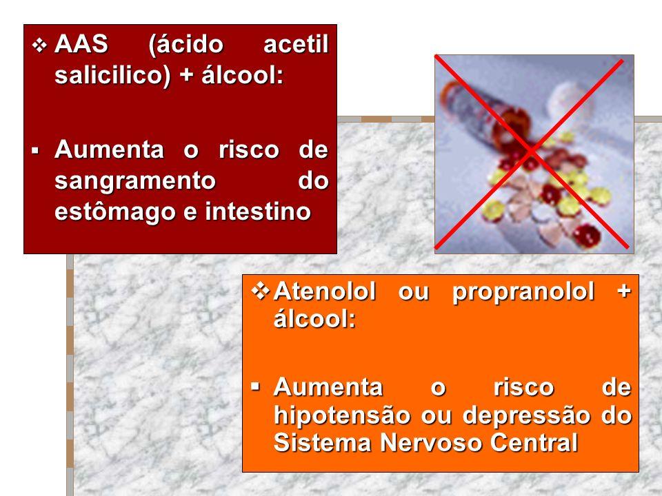 AAS (ácido acetil salicilico) + álcool: