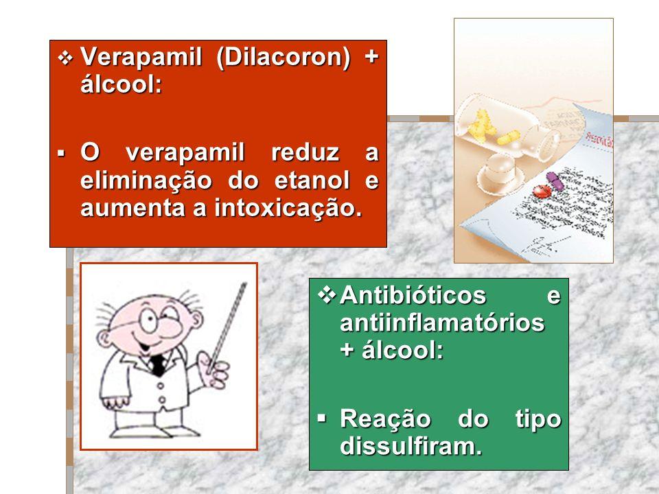Verapamil (Dilacoron) + álcool: