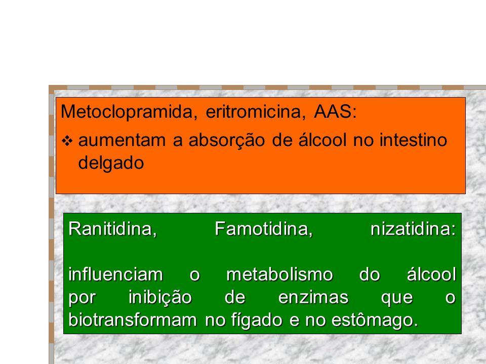 Metoclopramida, eritromicina, AAS: