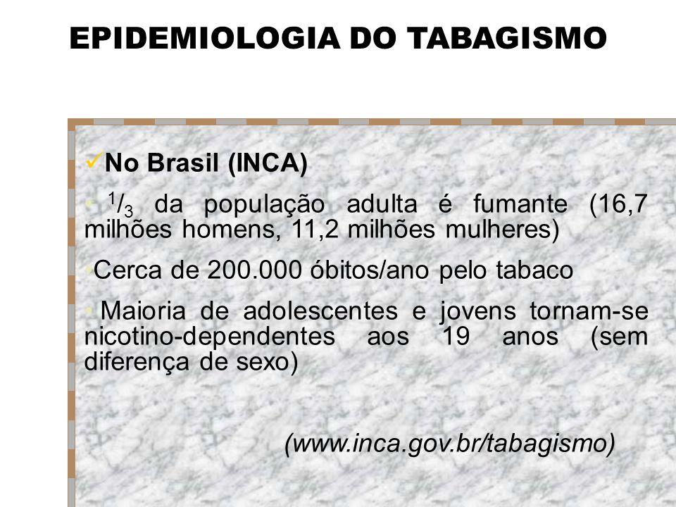 EPIDEMIOLOGIA DO TABAGISMO