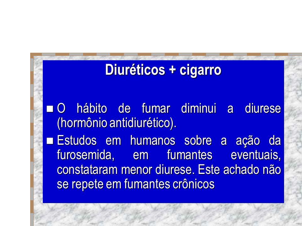 Diuréticos + cigarro O hábito de fumar diminui a diurese (hormônio antidiurético).