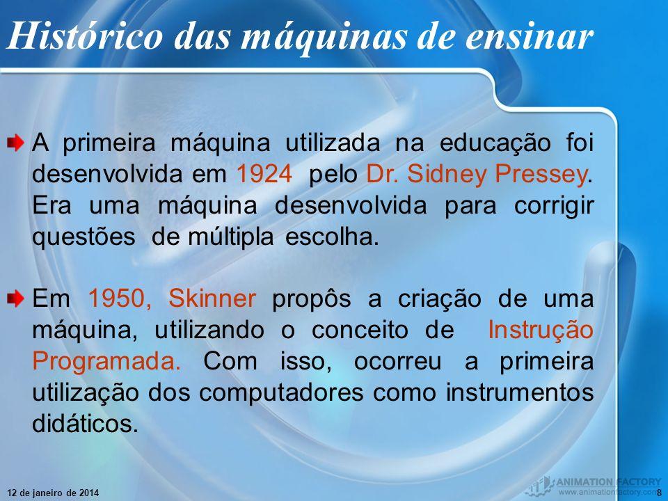Histórico das máquinas de ensinar
