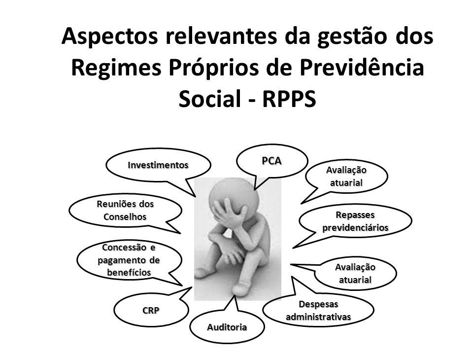 Aspectos relevantes da gestão dos Regimes Próprios de Previdência Social - RPPS