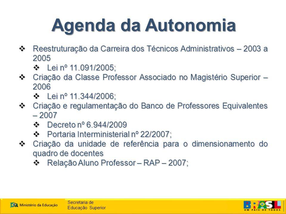Agenda da Autonomia Reestruturação da Carreira dos Técnicos Administrativos – 2003 a 2005. Lei nº 11.091/2005;