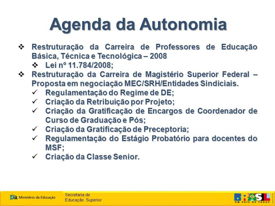 Agenda da Autonomia Restruturação da Carreira de Professores de Educação Básica, Técnica e Tecnológica – 2008.
