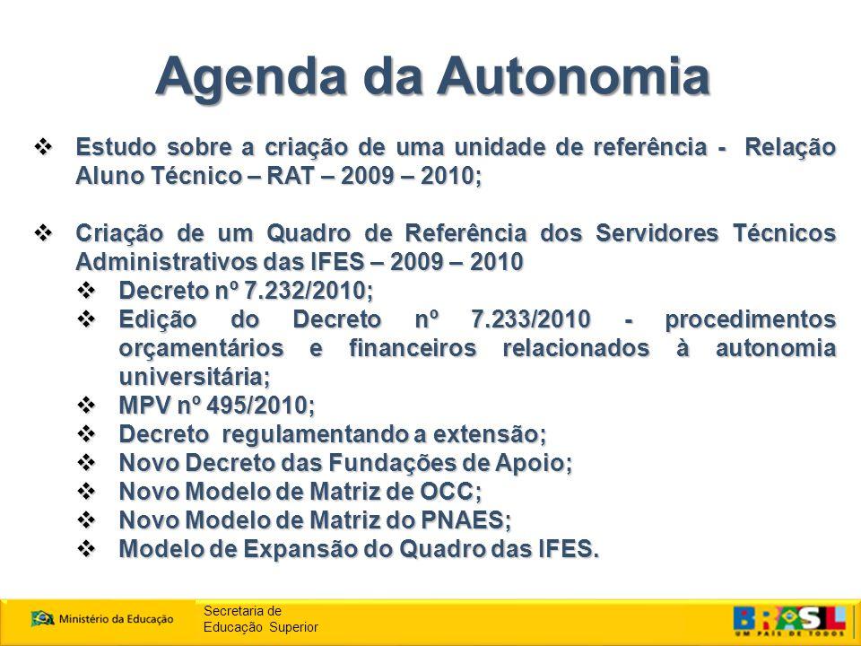 Agenda da Autonomia Estudo sobre a criação de uma unidade de referência - Relação Aluno Técnico – RAT – 2009 – 2010;