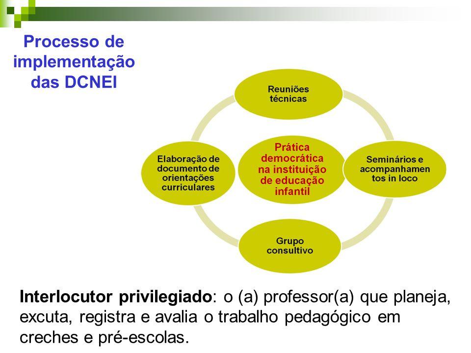Processo de implementação das DCNEI