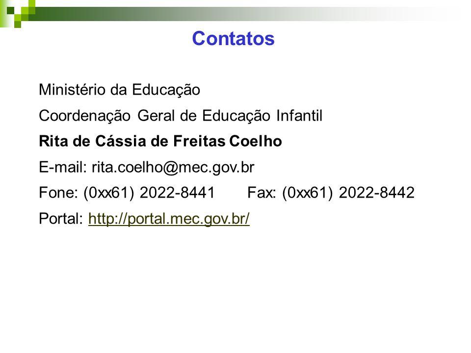 Contatos Ministério da Educação Coordenação Geral de Educação Infantil