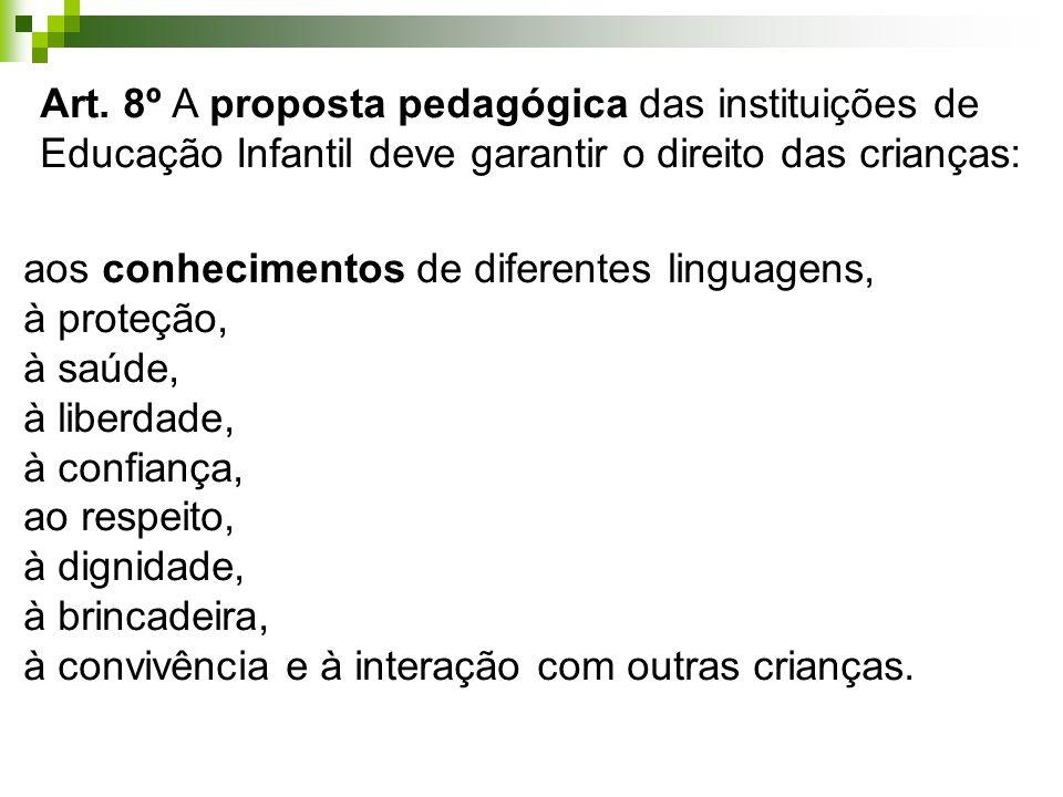 Art. 8º A proposta pedagógica das instituições de Educação Infantil deve garantir o direito das crianças: