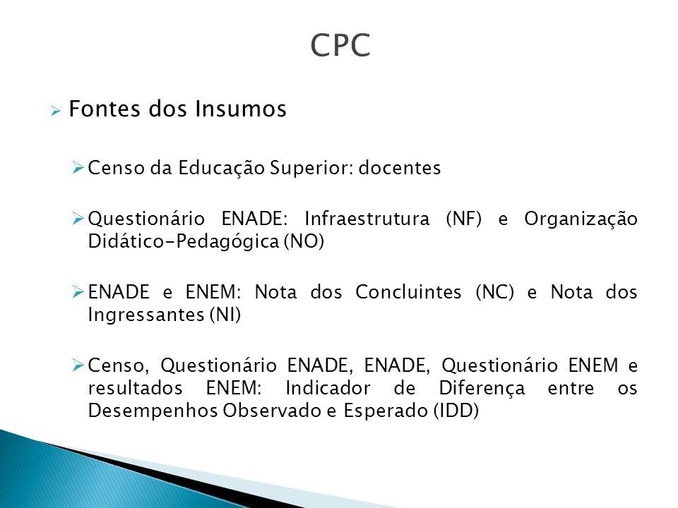 CPC Fontes dos Insumos Censo da Educação Superior: docentes