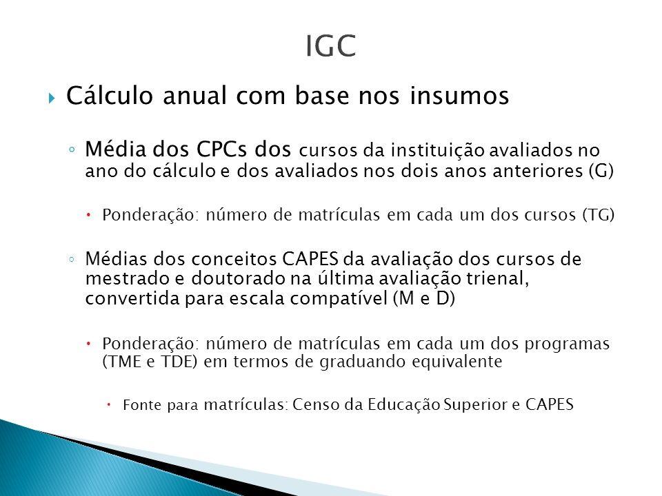 IGC Cálculo anual com base nos insumos
