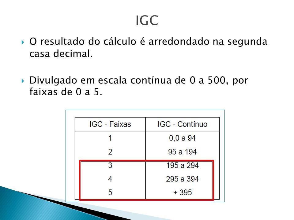 IGC O resultado do cálculo é arredondado na segunda casa decimal.