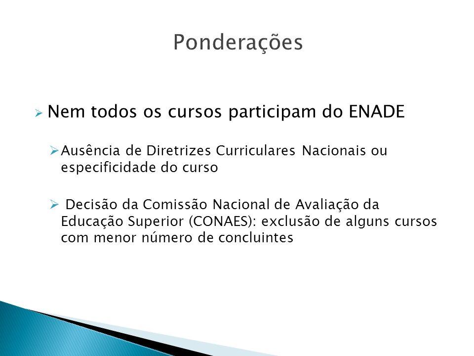 Ponderações Nem todos os cursos participam do ENADE