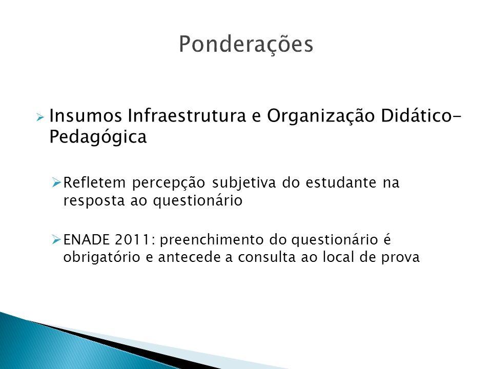 Ponderações Insumos Infraestrutura e Organização Didático- Pedagógica