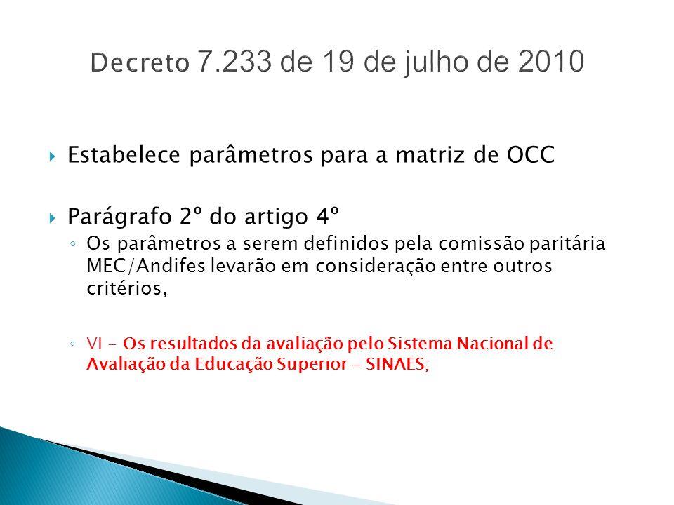 Decreto 7.233 de 19 de julho de 2010 Estabelece parâmetros para a matriz de OCC. Parágrafo 2º do artigo 4º.