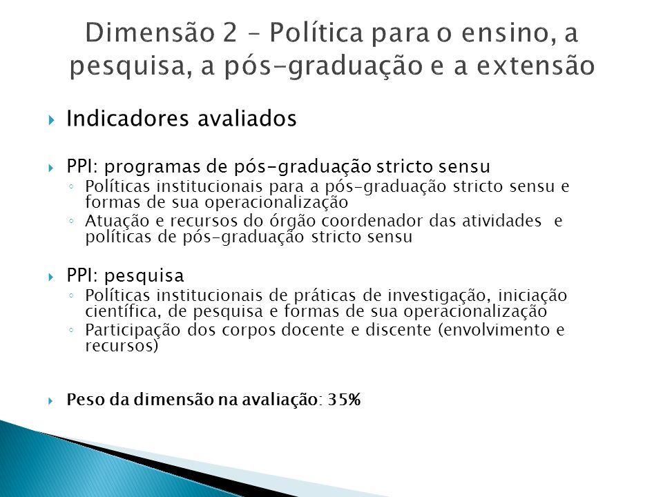 Dimensão 2 – Política para o ensino, a pesquisa, a pós-graduação e a extensão