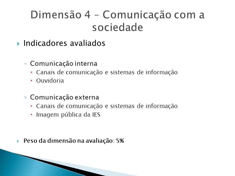 Dimensão 4 – Comunicação com a sociedade