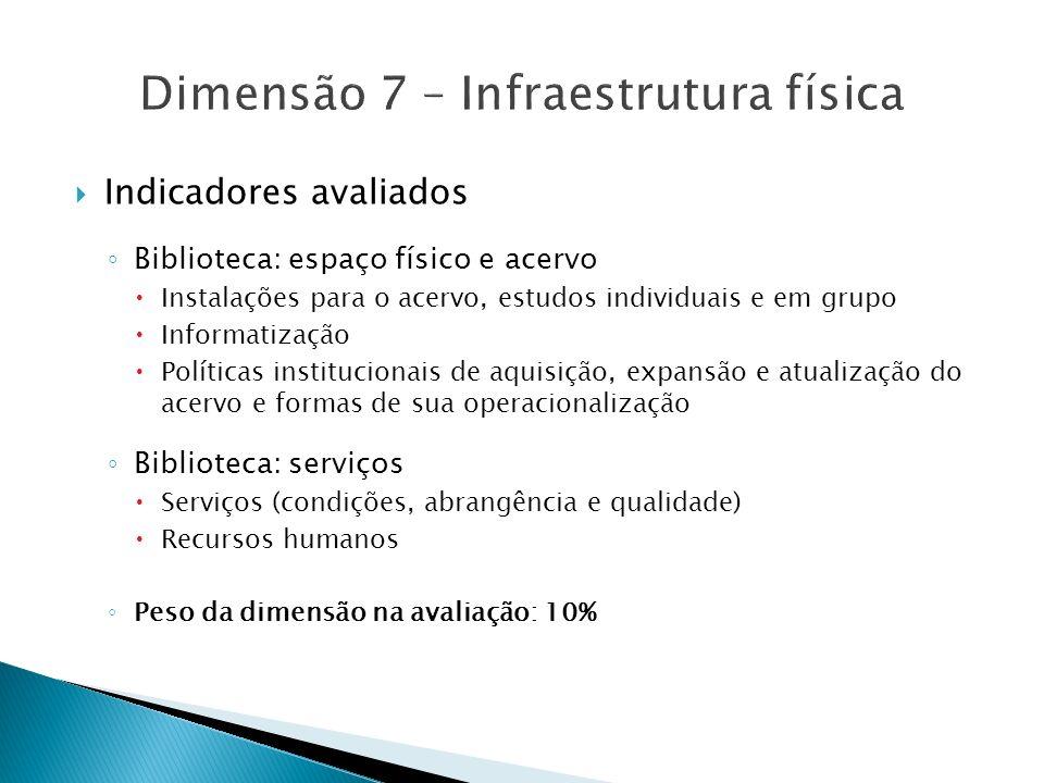 Dimensão 7 – Infraestrutura física