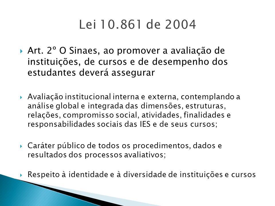Lei 10.861 de 2004Art. 2º O Sinaes, ao promover a avaliação de instituições, de cursos e de desempenho dos estudantes deverá assegurar.