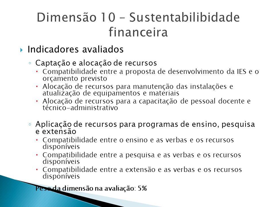 Dimensão 10 – Sustentabilibidade financeira