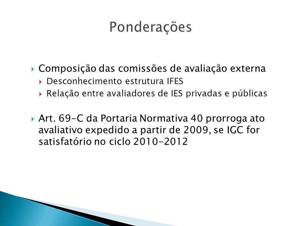 Ponderações Composição das comissões de avaliação externa