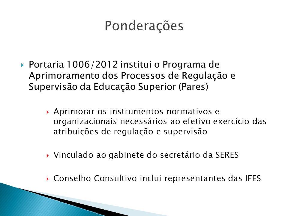 Ponderações Portaria 1006/2012 institui o Programa de Aprimoramento dos Processos de Regulação e Supervisão da Educação Superior (Pares)