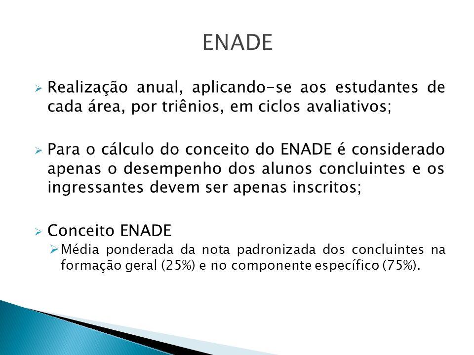 ENADE Realização anual, aplicando-se aos estudantes de cada área, por triênios, em ciclos avaliativos;