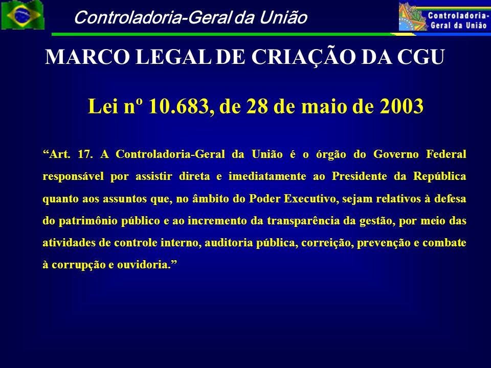 MARCO LEGAL DE CRIAÇÃO DA CGU