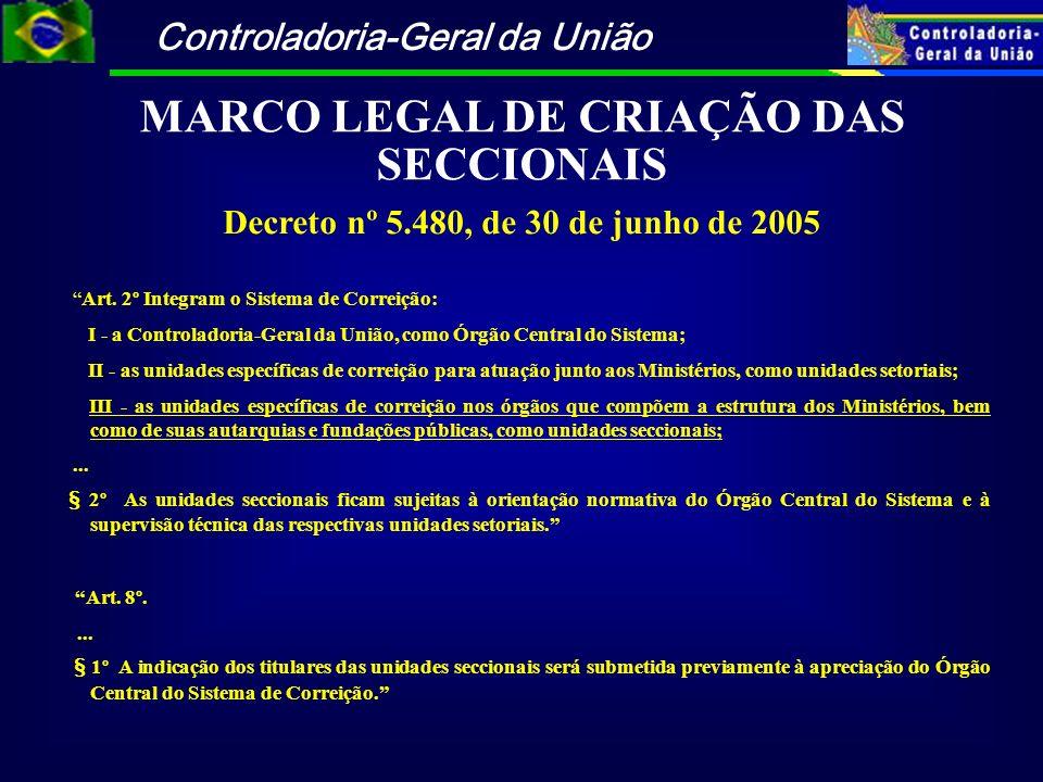 Decreto nº 5.480, de 30 de junho de 2005