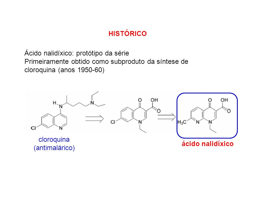 HISTÓRICO Ácido nalidíxico: protótipo da série. Primeiramente obtido como subproduto da síntese de.