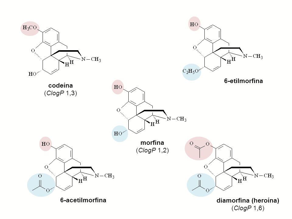 6-etilmorfina codeína. (ClogP 1,3) morfina. (ClogP 1,2) 6-acetilmorfina.
