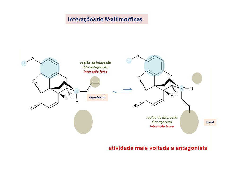 Interações de N-alilmorfinas