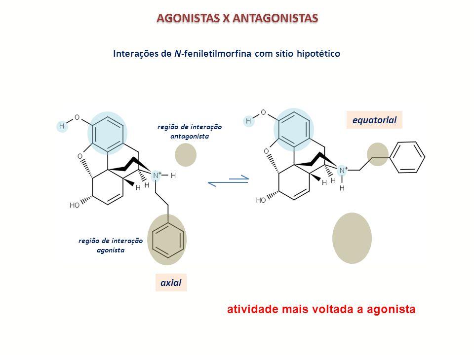 AGONISTAS X ANTAGONISTAS
