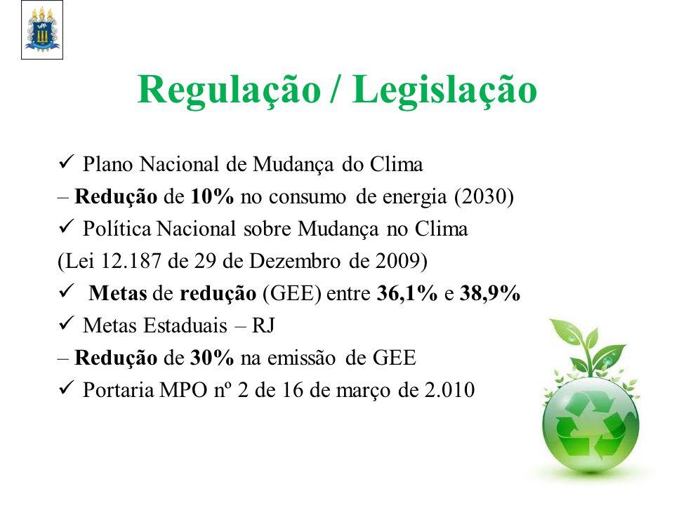 Regulação / Legislação
