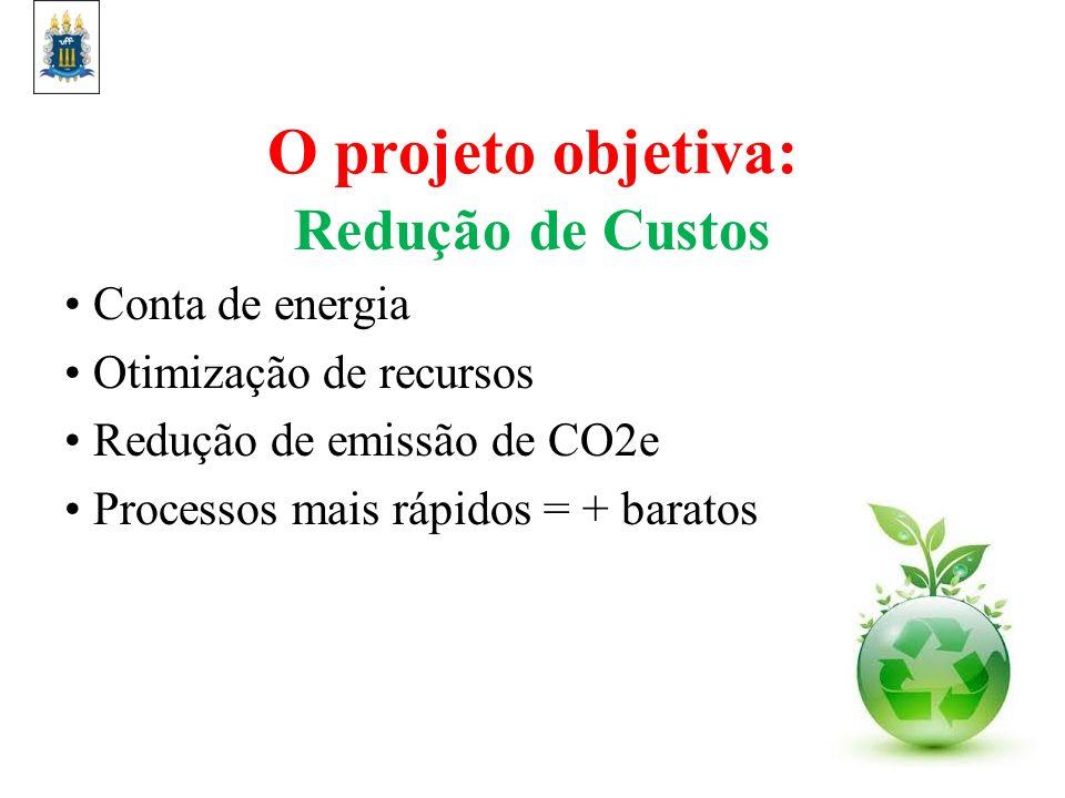 O projeto objetiva: Redução de Custos • Conta de energia