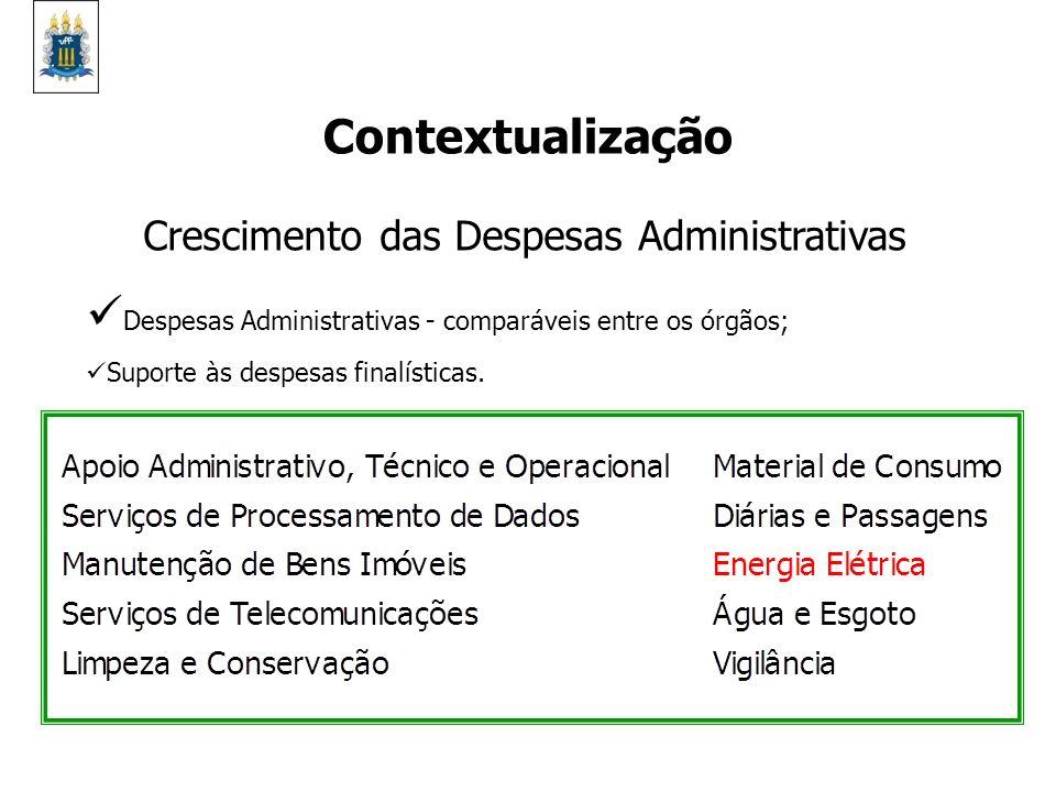 Despesas Administrativas - comparáveis entre os órgãos;