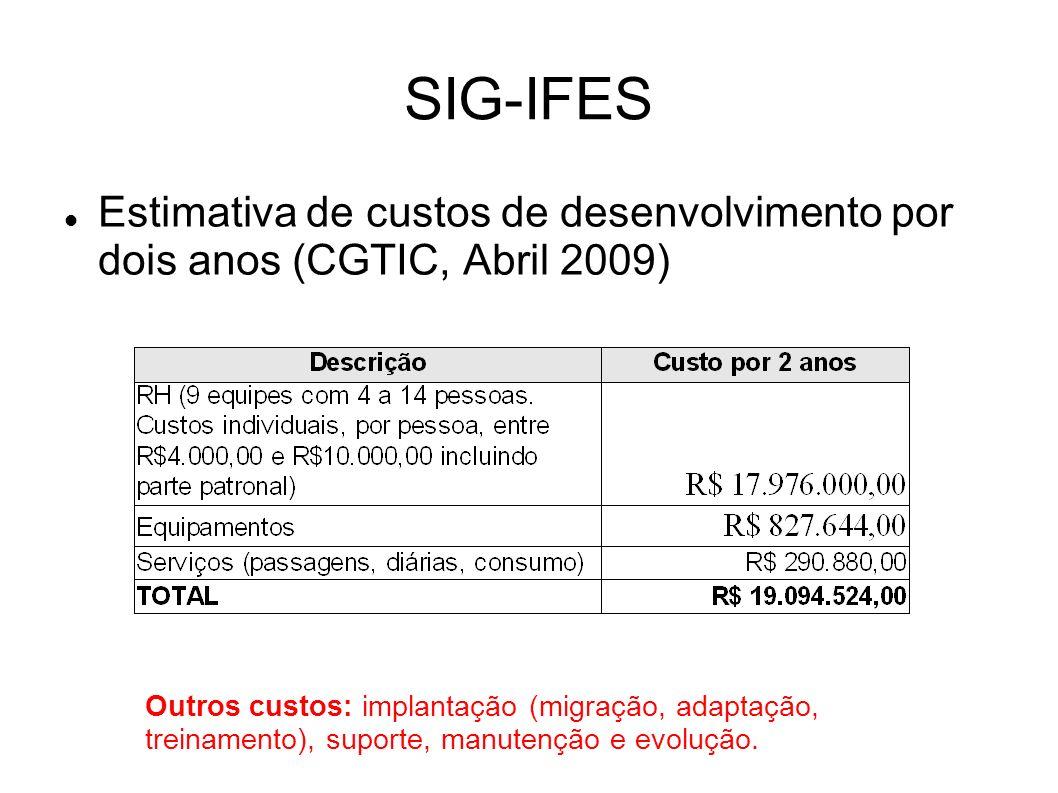 SIG-IFES Estimativa de custos de desenvolvimento por dois anos (CGTIC, Abril 2009)