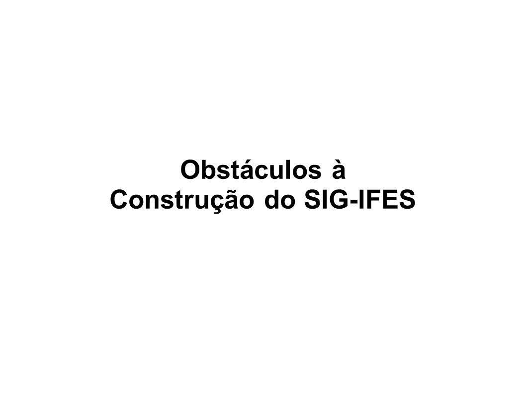 Construção do SIG-IFES