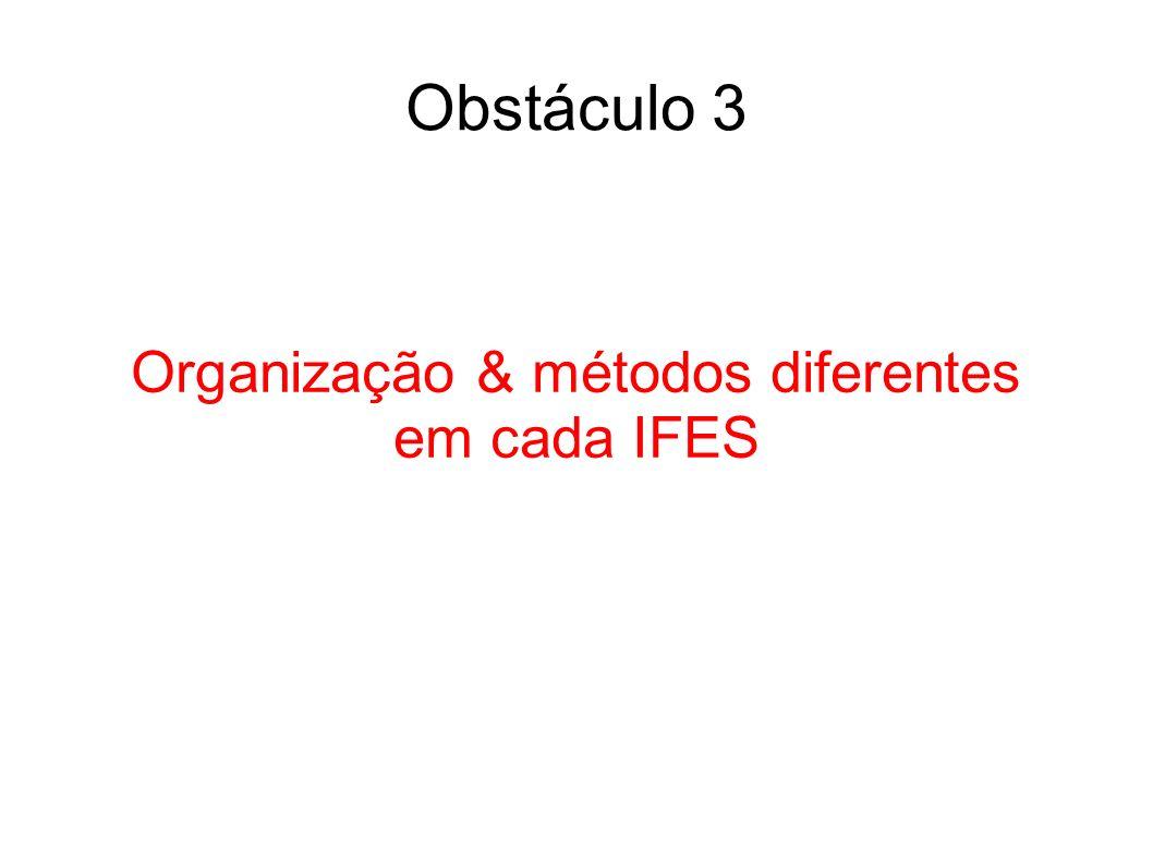 Organização & métodos diferentes