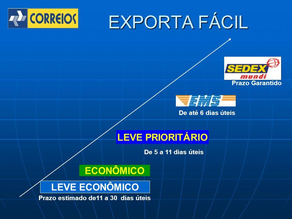 EXPORTA FÁCIL LEVE PRIORITÁRIO ECONÔMICO LEVE ECONÔMICO