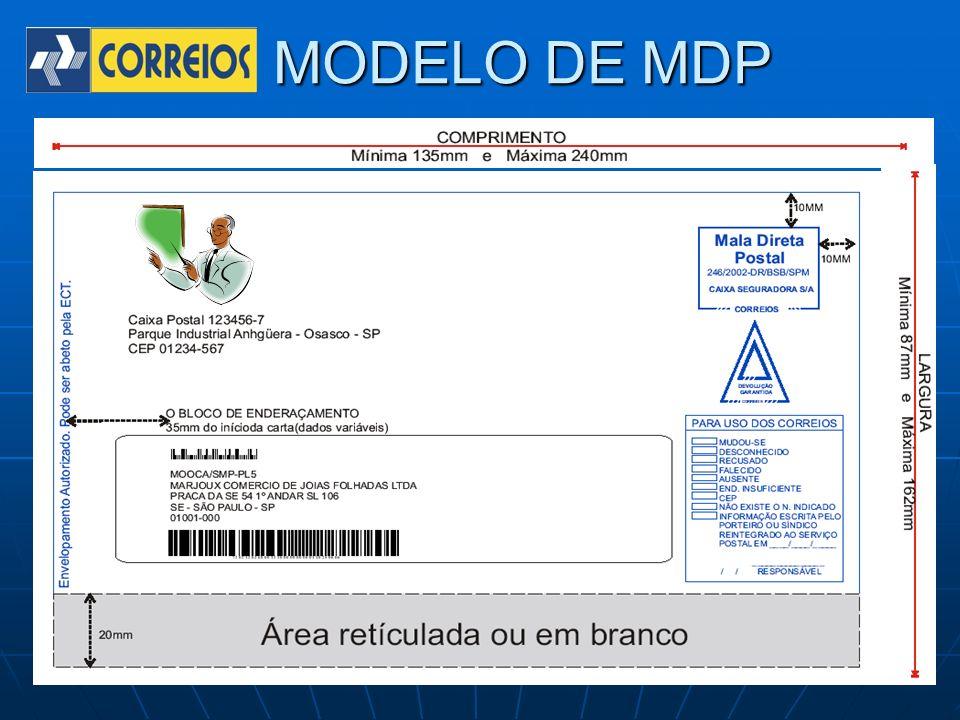 MODELO DE MDP
