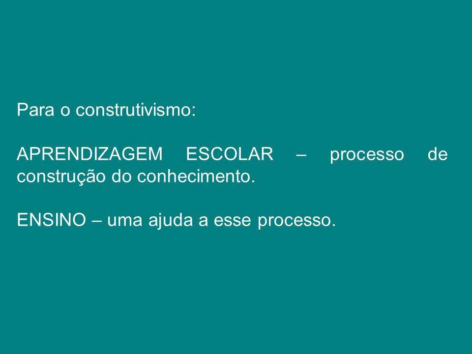 Para o construtivismo: