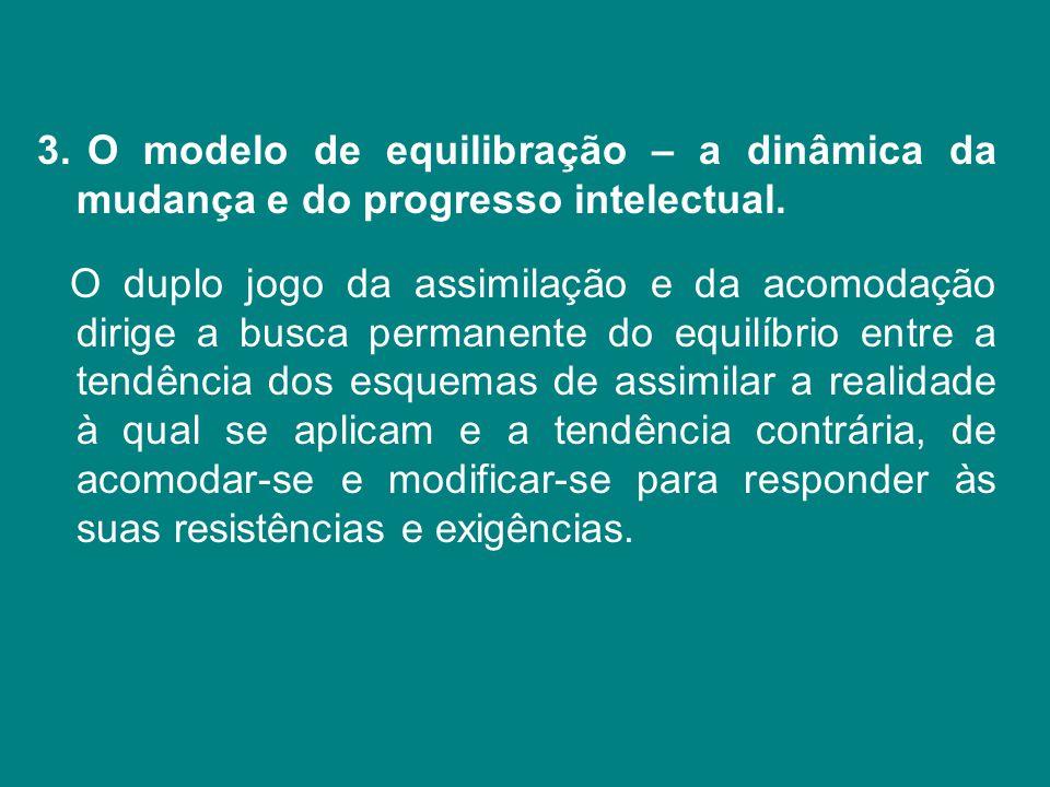 O modelo de equilibração – a dinâmica da mudança e do progresso intelectual.