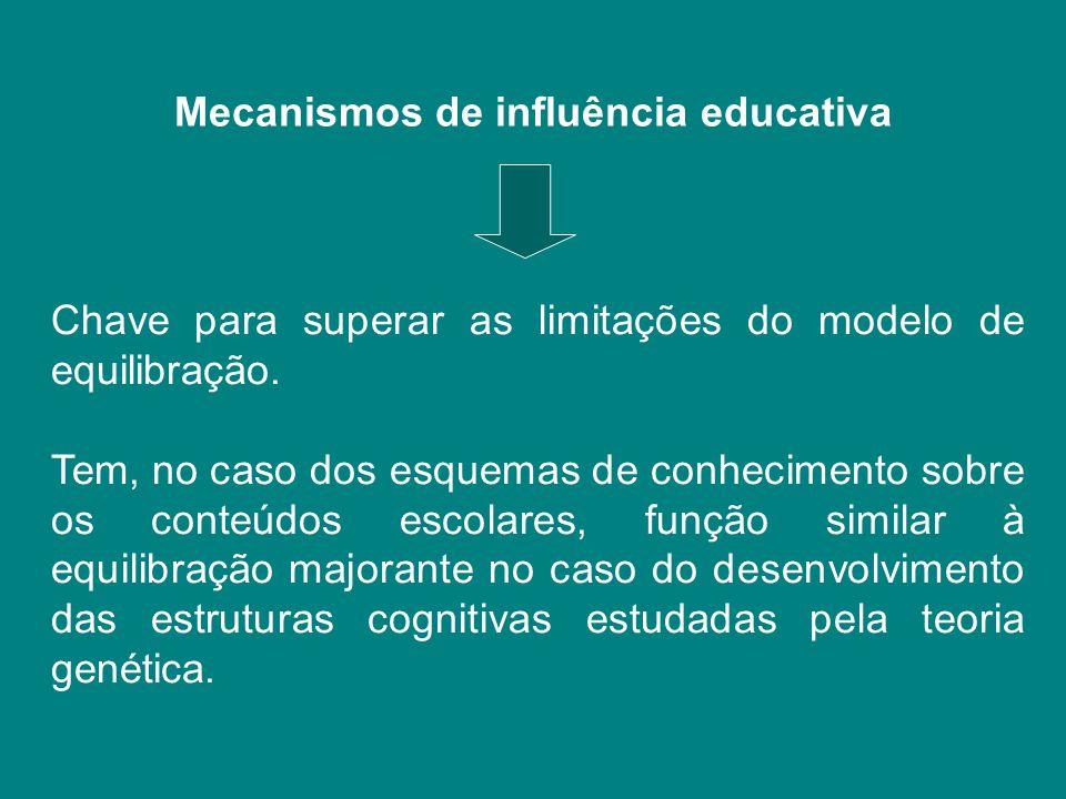 Mecanismos de influência educativa