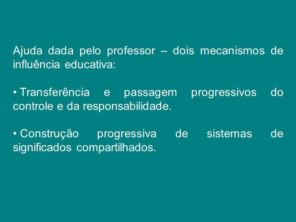 Ajuda dada pelo professor – dois mecanismos de influência educativa: