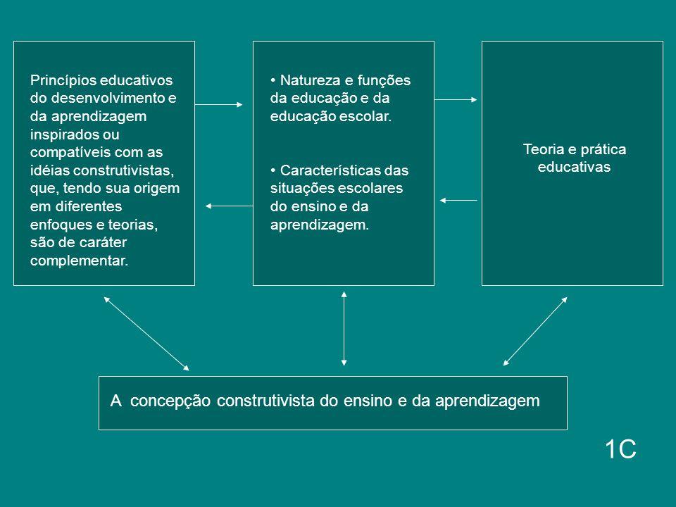 Teoria e prática educativas
