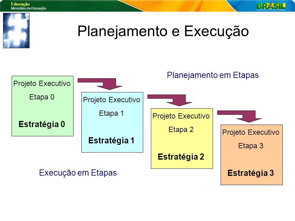 Planejamento e Execução